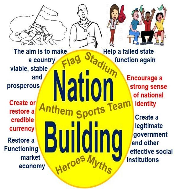 Is America Good at Nation-Building?