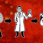 Democrats' China Bill Fails to Address IP Theft