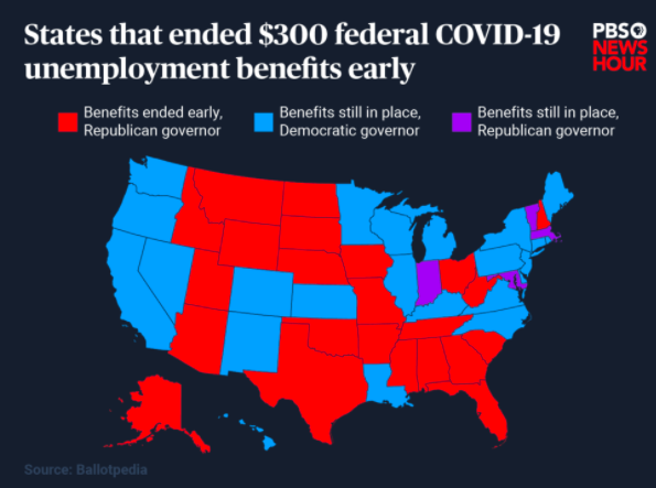 Faster Economic Recovery for States that Ended Unemployment Benefits Early